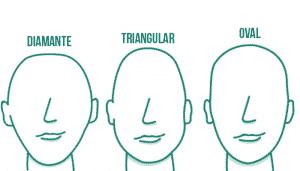 Como determinar o formato do rosto, você sabe o seu  • Beard 8d84a777b0